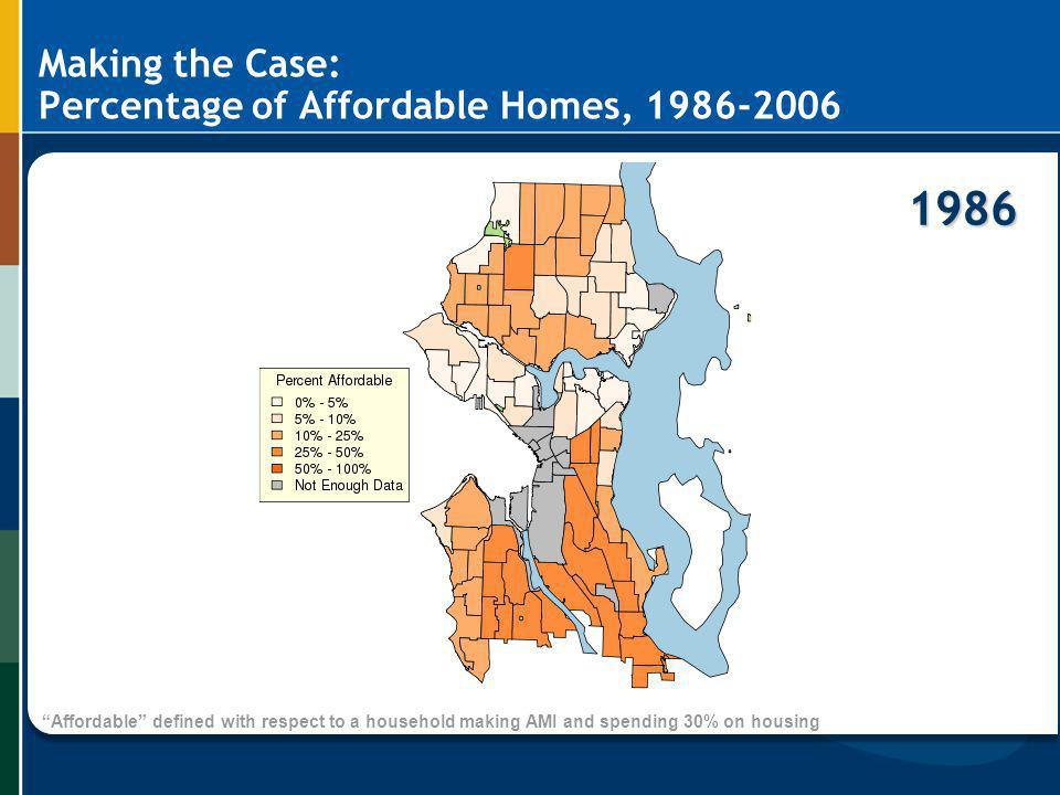 Making the Case: Percentage of Affordable Homes,