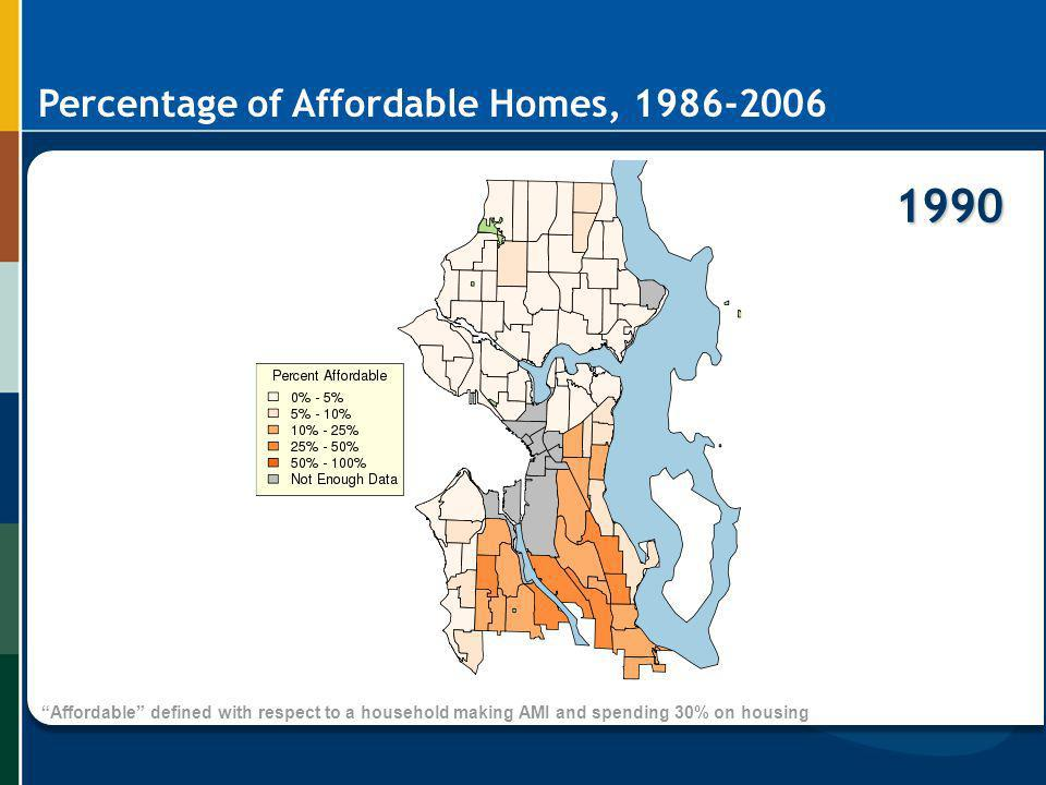 1990 Percentage of Affordable Homes, 1986-2006