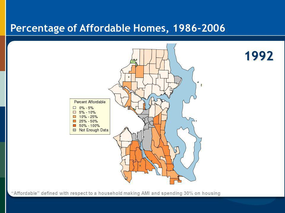 1992 Percentage of Affordable Homes,