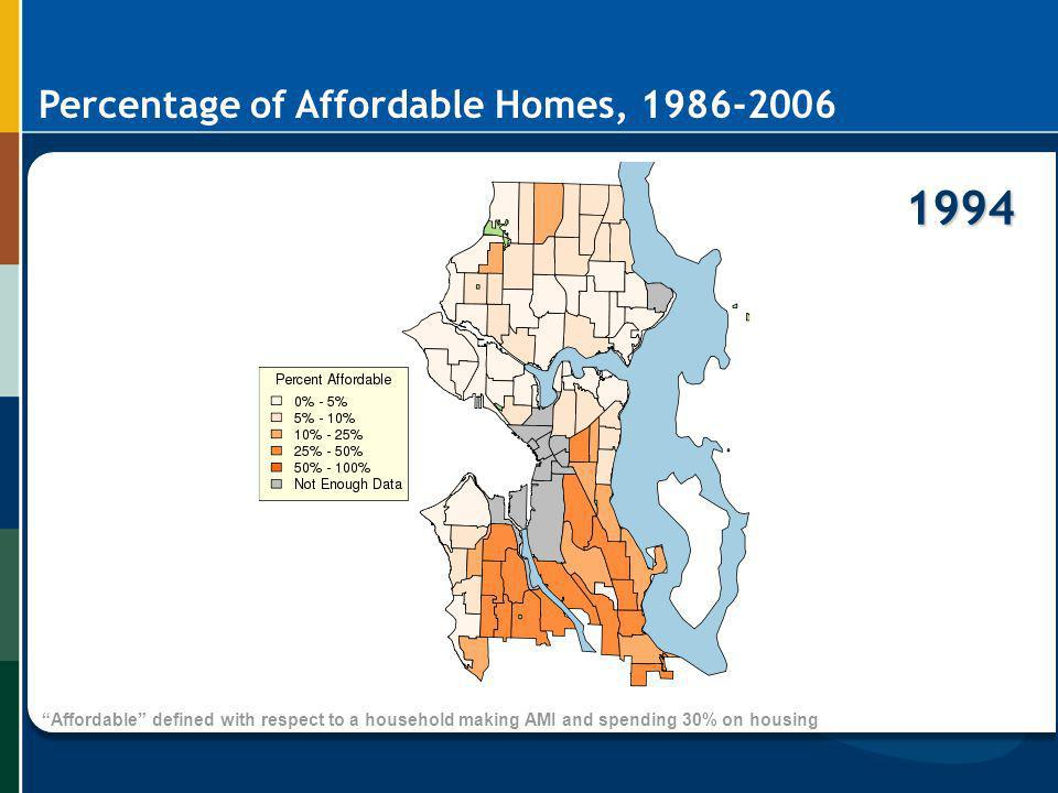 1994 Percentage of Affordable Homes, 1986-2006