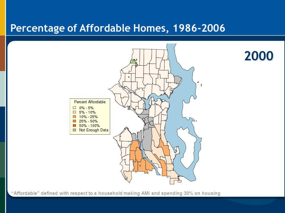 2000 Percentage of Affordable Homes, 1986-2006