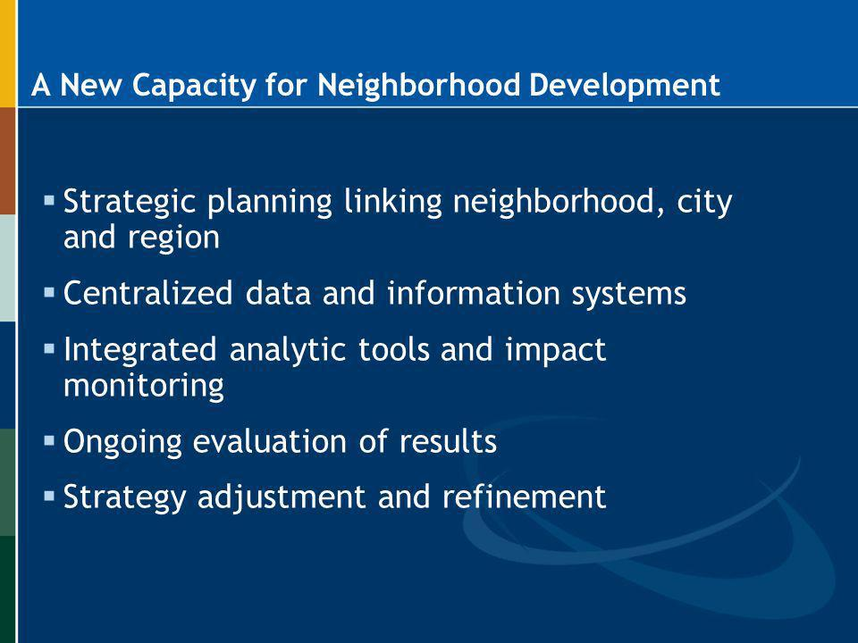 A New Capacity for Neighborhood Development