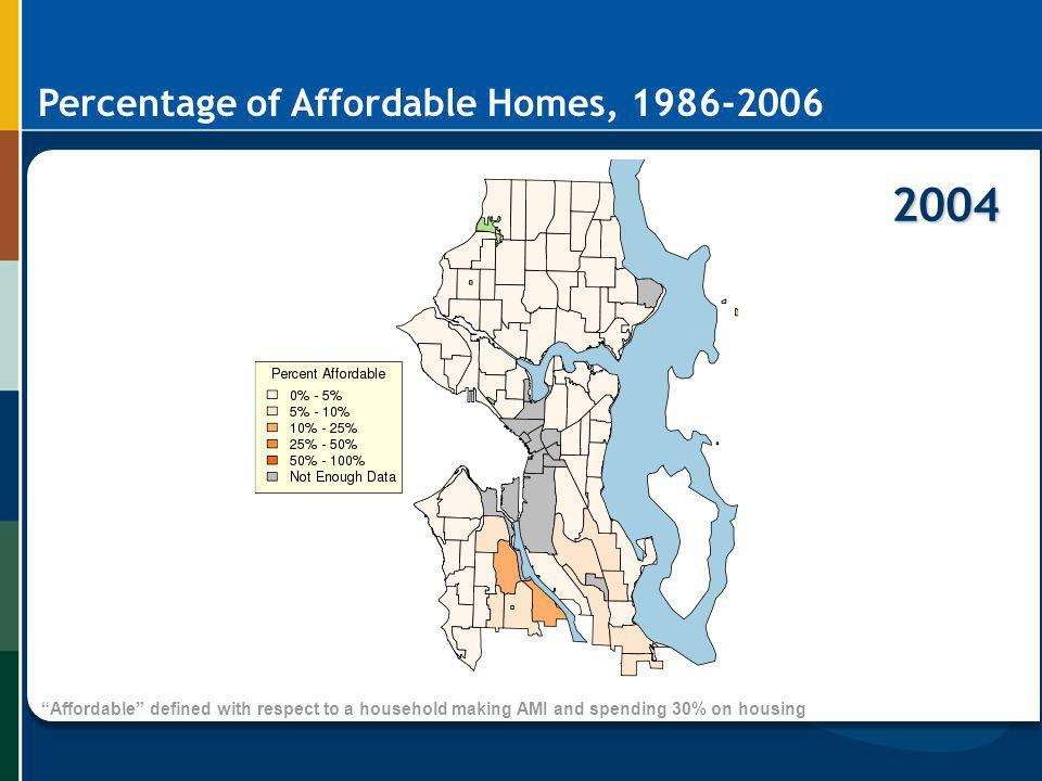 2004 Percentage of Affordable Homes,