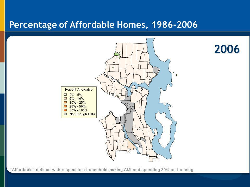 2006 Percentage of Affordable Homes, 1986-2006