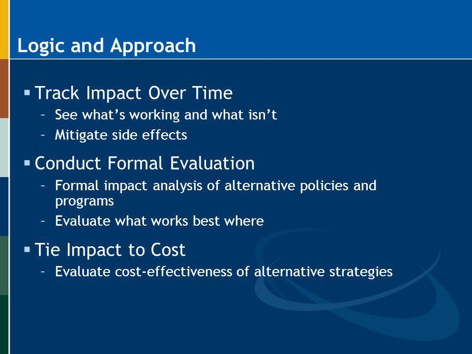 Logic and Approach Track Impact Over Time Conduct Formal Evaluation