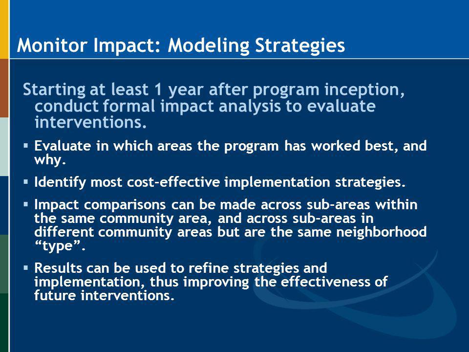 Monitor Impact: Modeling Strategies