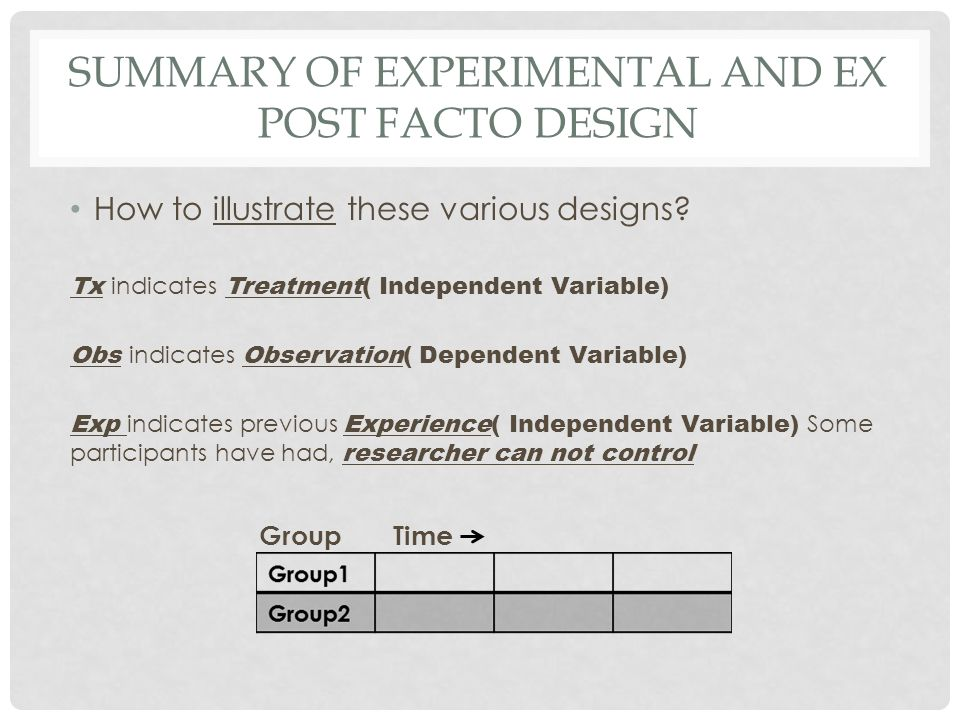 Summary of experimental and Ex post Facto Design