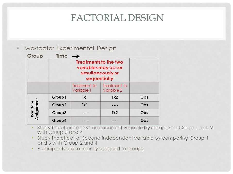 Factorial design Two-factor Experimental Design Group Time