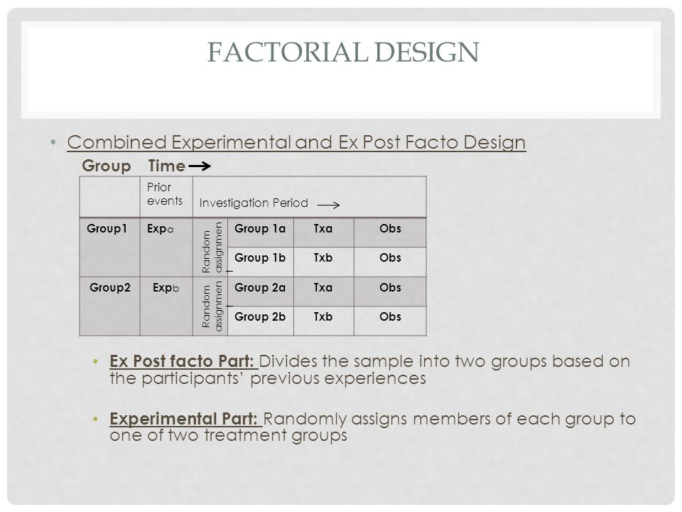 Factorial design Combined Experimental and Ex Post Facto Design