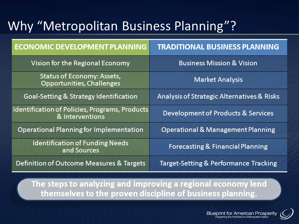 Why Metropolitan Business Planning