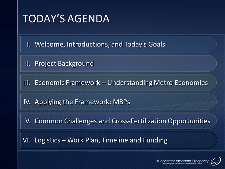 TODAY'S AGENDA I. Welcome, Introductions, and Today's Goals