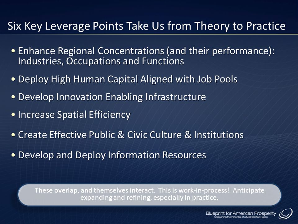 Six Key Leverage Points Take Us from Theory to Practice