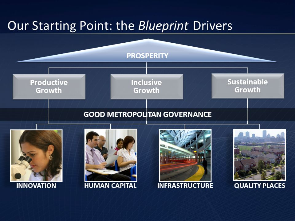 Our Starting Point: the Blueprint Drivers