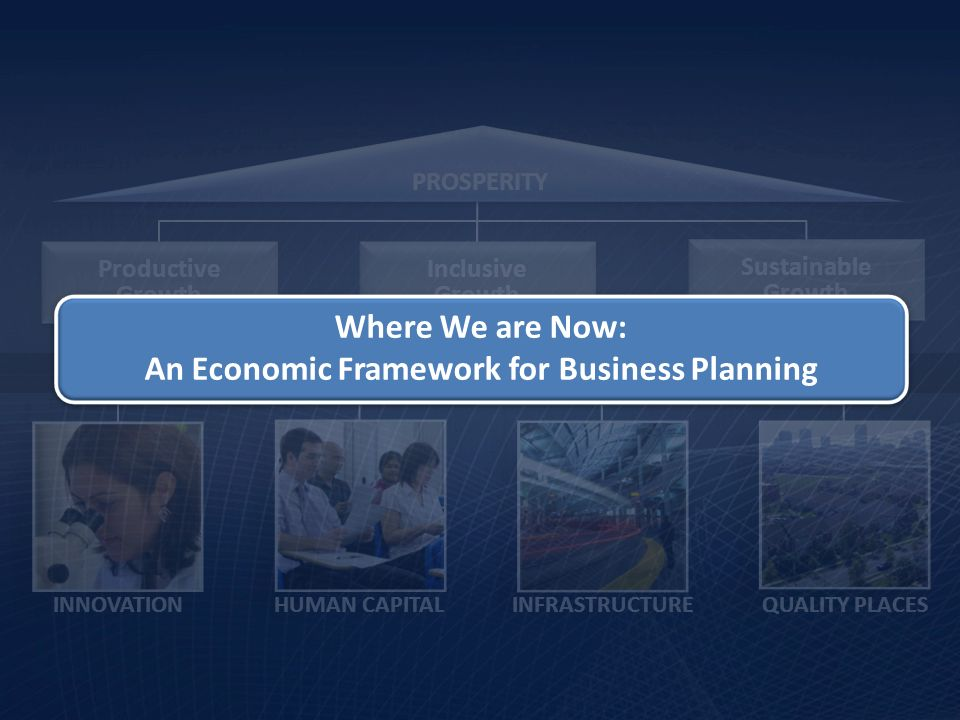Where We are Now: An Economic Framework for Business Planning