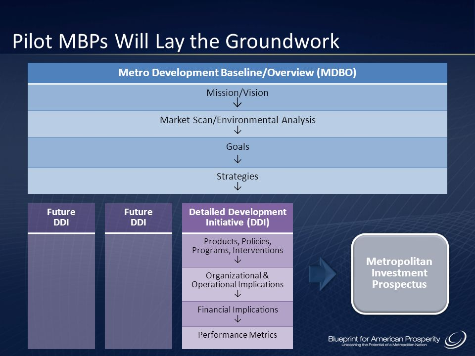 Pilot MBPs Will Lay the Groundwork
