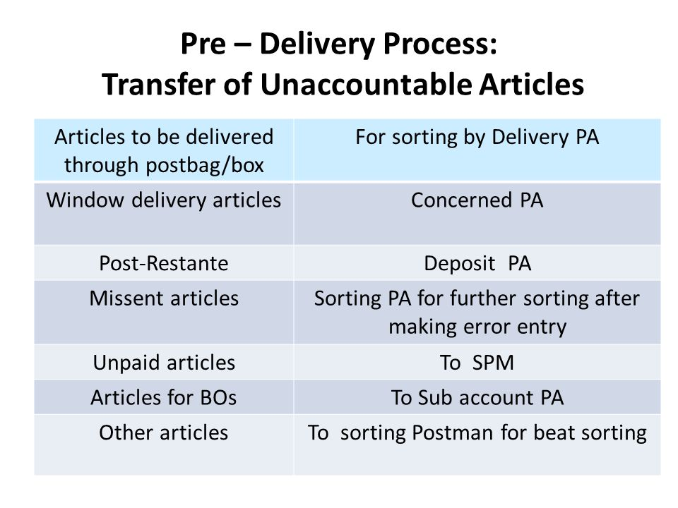 Pre – Delivery Process: Transfer of Unaccountable Articles