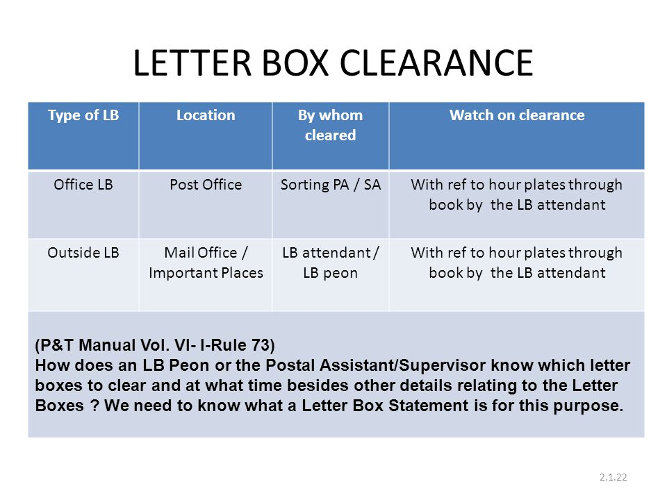 LETTER BOX CLEARANCE Type of LB Location By whom cleared