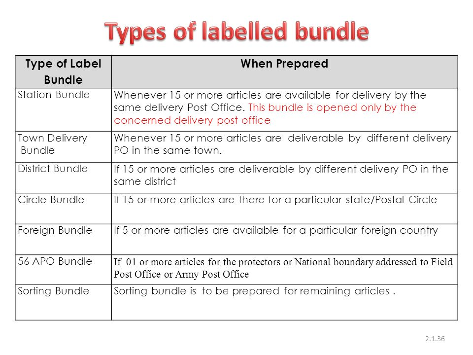 Types of labelled bundle