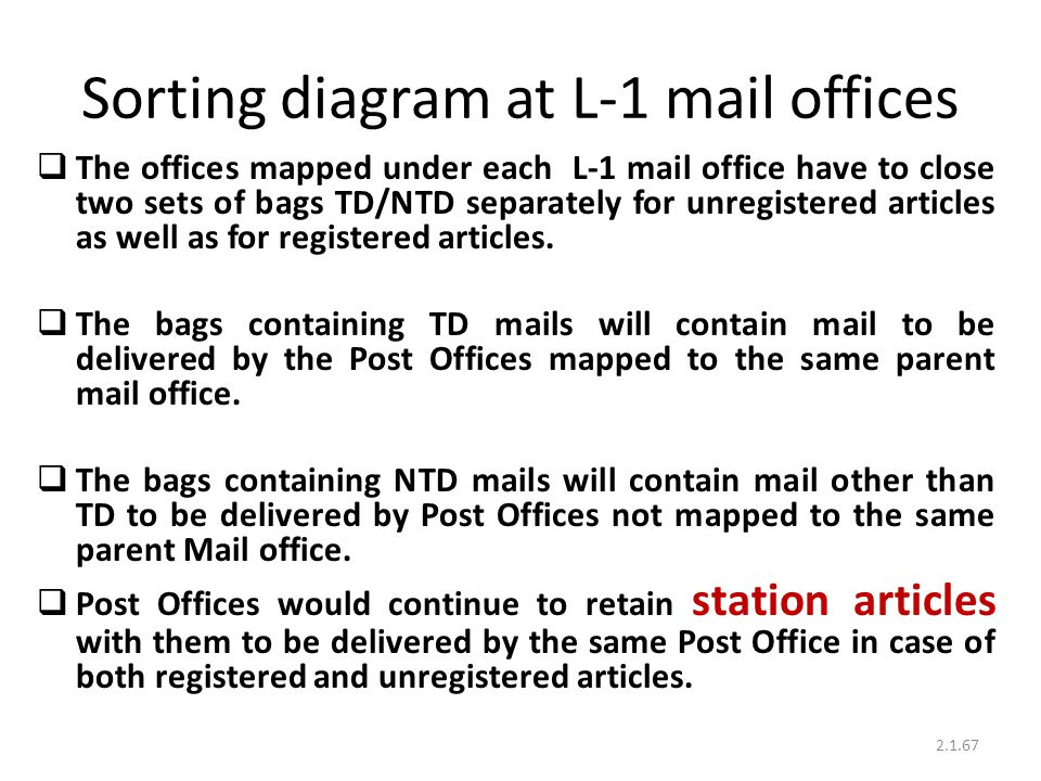 Sorting diagram at L-1 mail offices