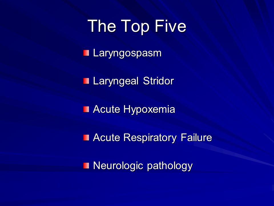 The Top Five Laryngospasm Laryngeal Stridor Acute Hypoxemia