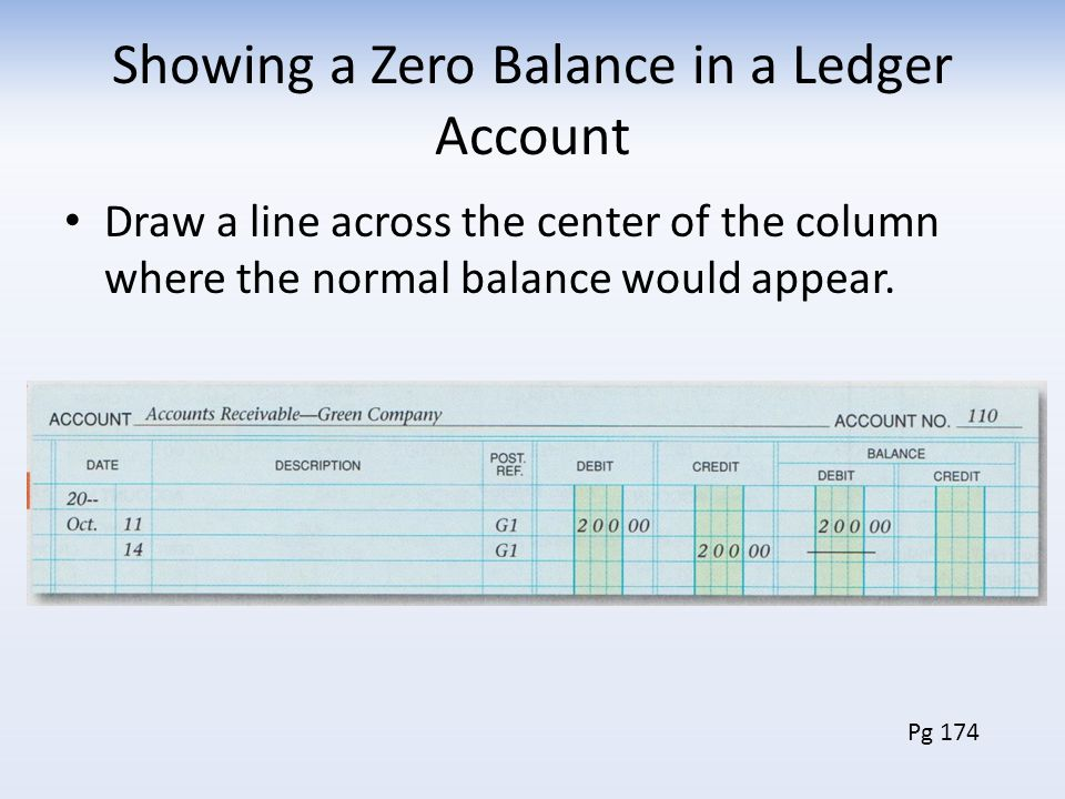 Showing a Zero Balance in a Ledger Account