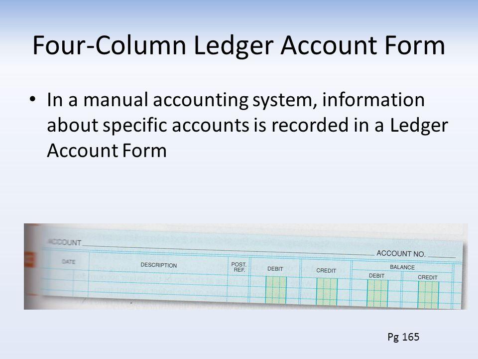 Four-Column Ledger Account Form