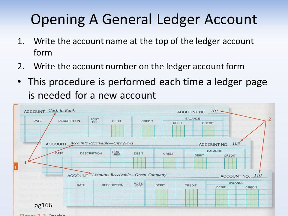 Opening A General Ledger Account