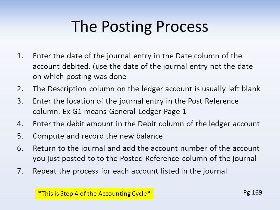The Posting Process