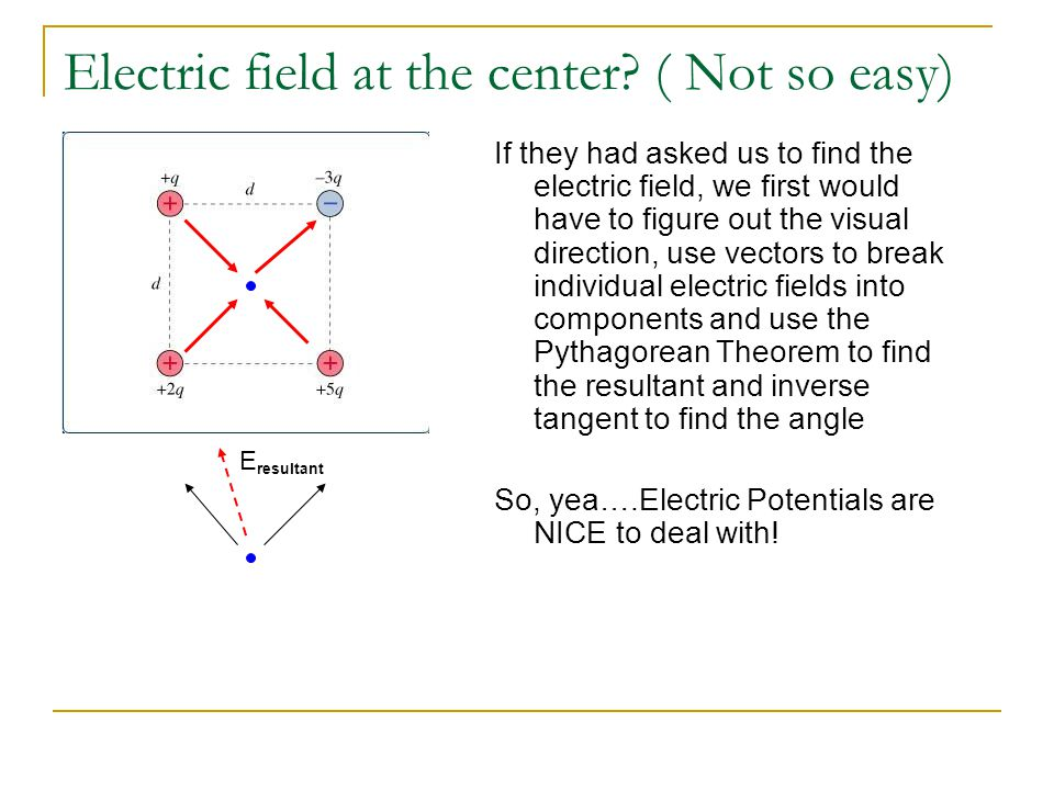 Electric field at the center ( Not so easy)