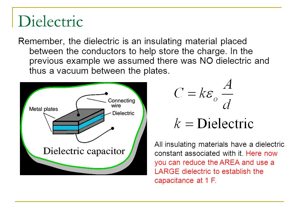 Dielectric