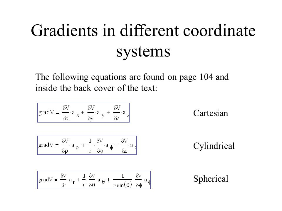 Gradients in different coordinate systems