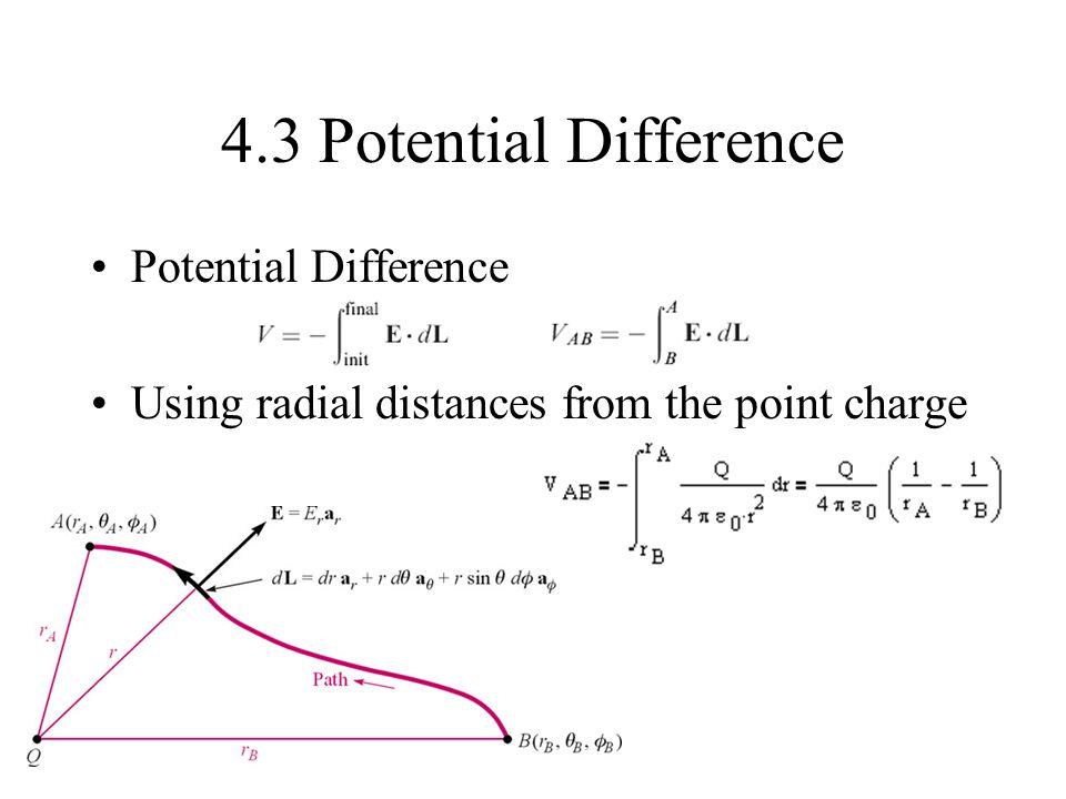4.3 Potential Difference Potential Difference