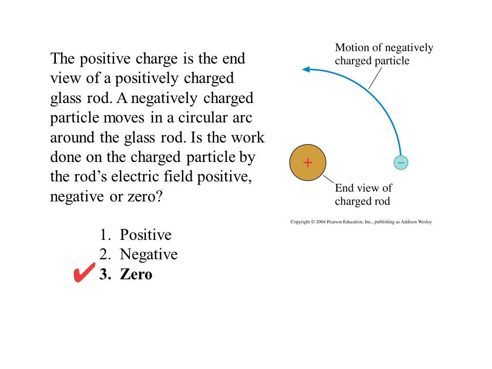 The positive charge is the end view of a positively charged glass rod