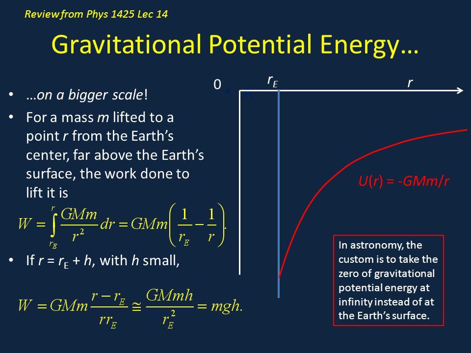 Gravitational Potential Energy…