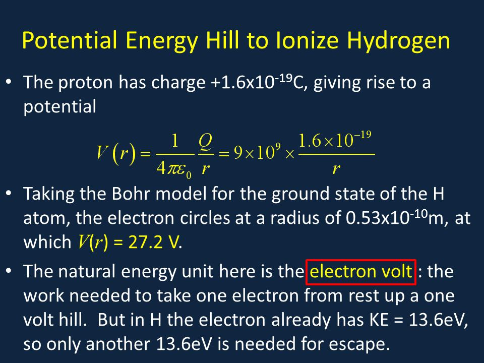 Potential Energy Hill to Ionize Hydrogen