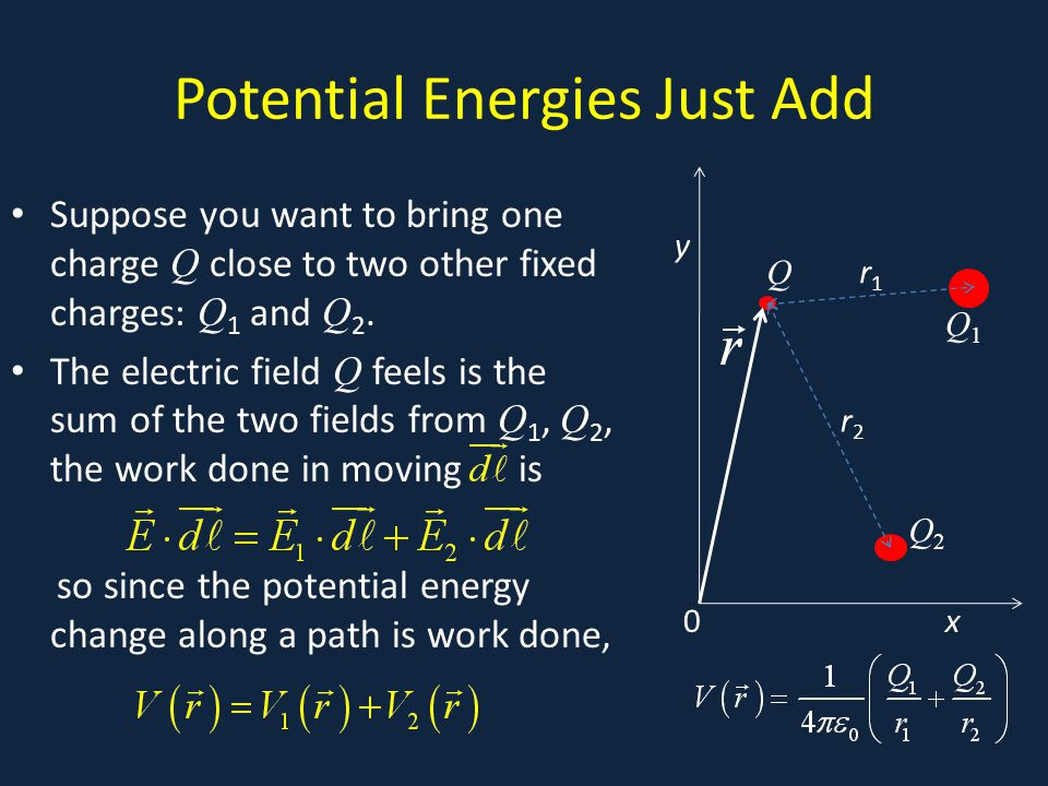 Potential Energies Just Add