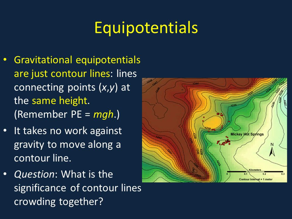 Equipotentials Gravitational equipotentials are just contour lines: lines connecting points (x,y) at the same height. (Remember PE = mgh.)