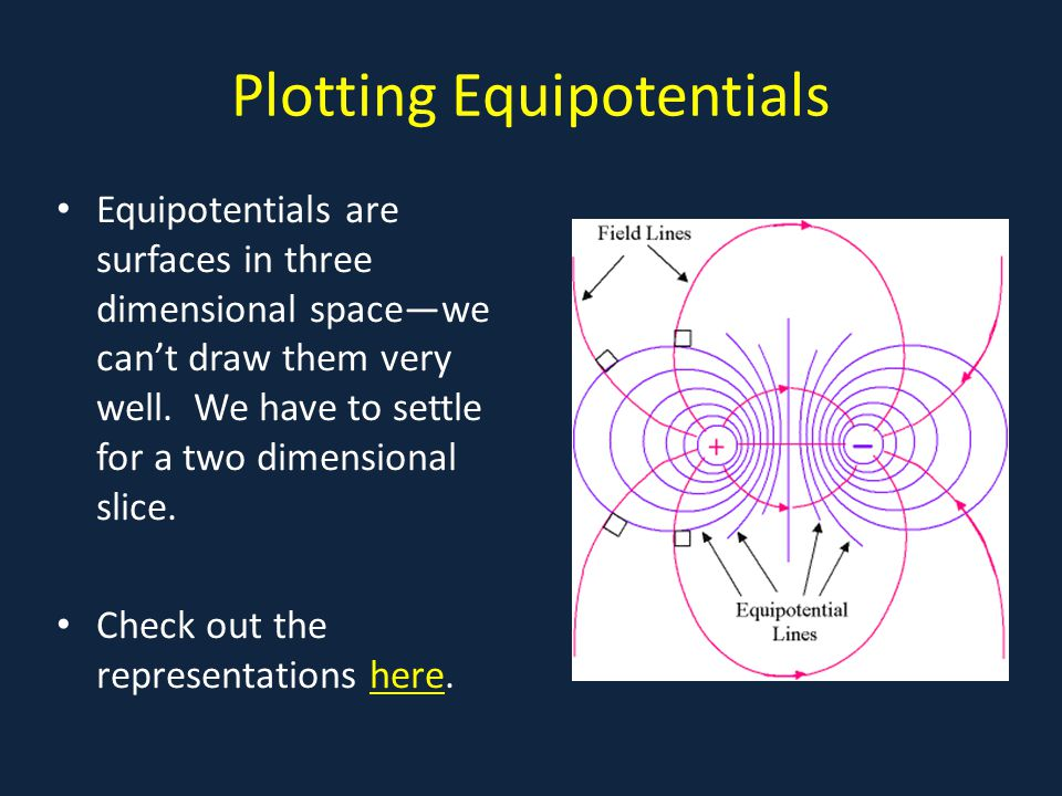 Plotting Equipotentials