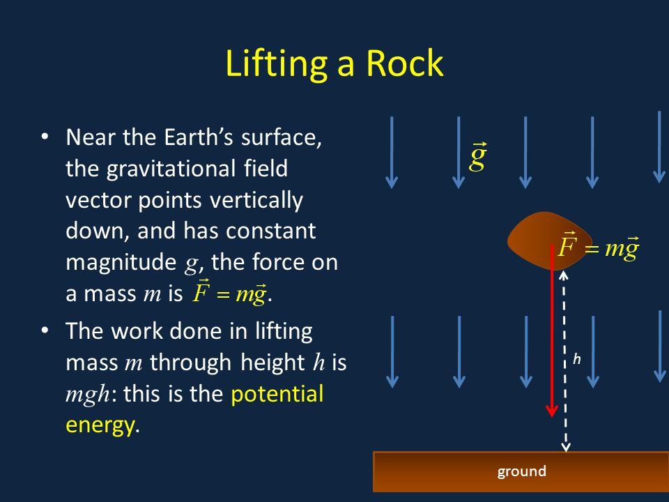 Lifting a Rock
