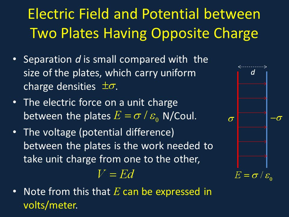 Electric Field and Potential between Two Plates Having Opposite Charge