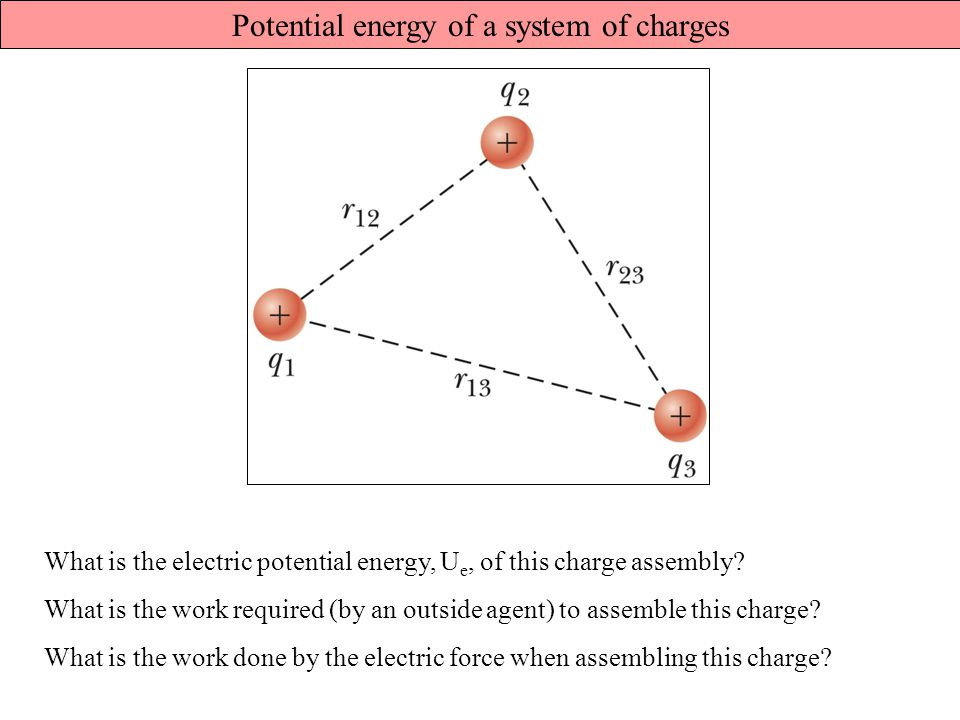 Potential energy of a system of charges