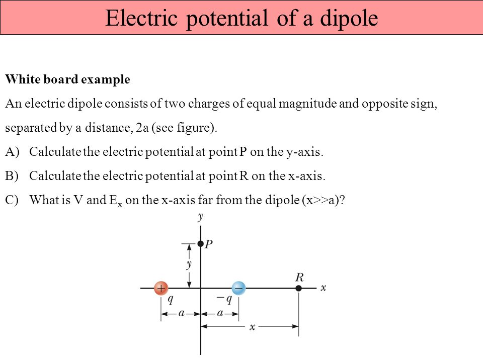 Electric potential of a dipole
