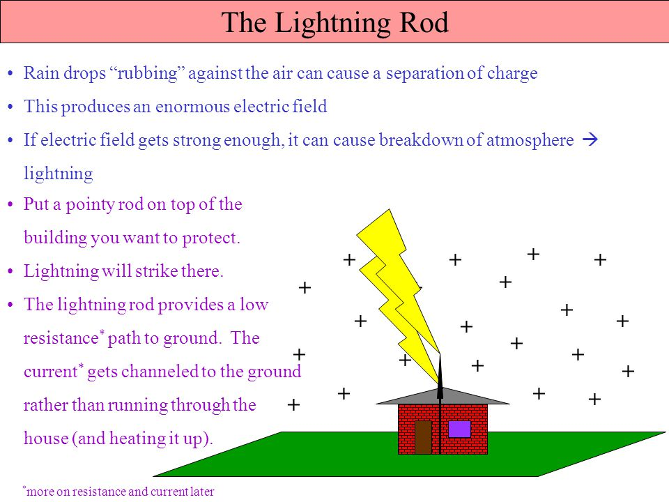 The Lightning Rod Rain drops rubbing against the air can cause a separation of charge. This produces an enormous electric field.