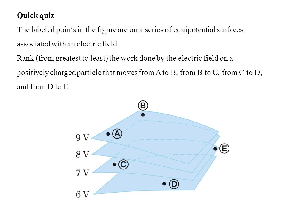 Quick quiz The labeled points in the figure are on a series of equipotential surfaces associated with an electric field.