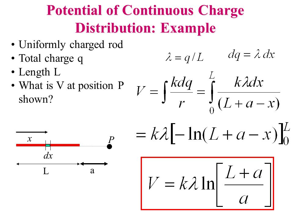Potential of Continuous Charge Distribution: Example