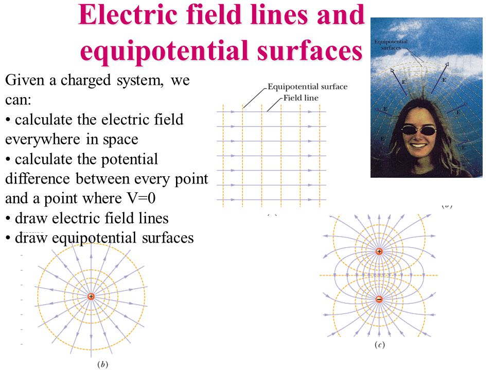 Electric field lines and equipotential surfaces