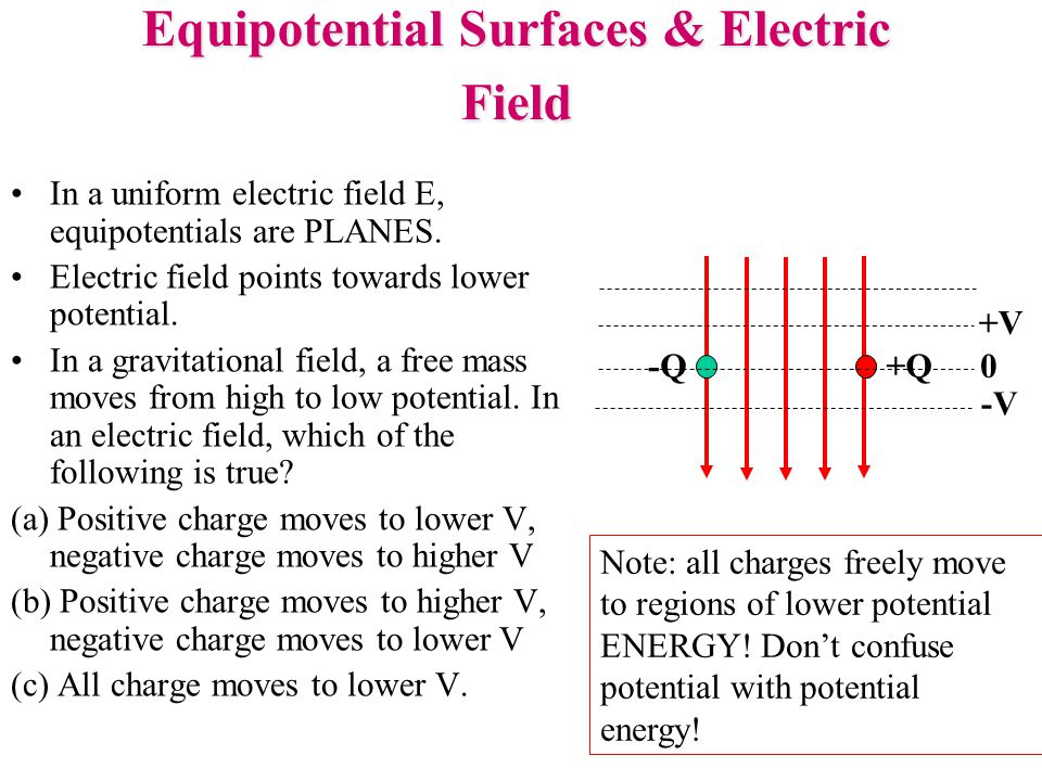 Equipotential Surfaces & Electric Field