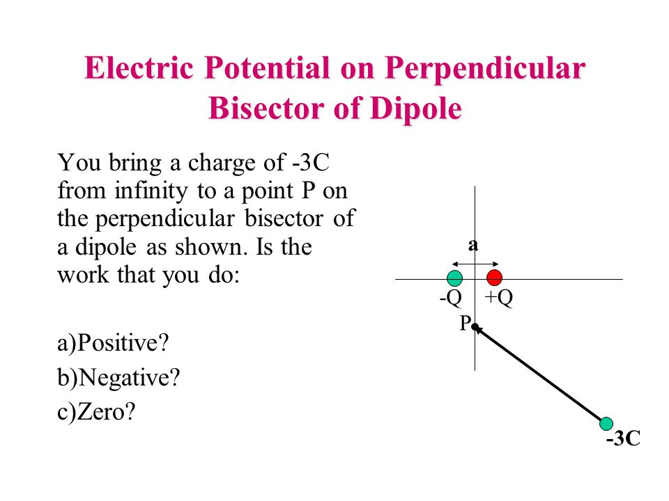 Electric Potential on Perpendicular Bisector of Dipole