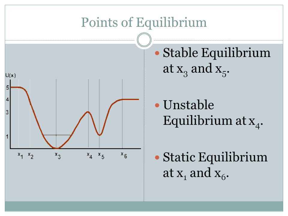 Points of Equilibrium Stable Equilibrium at x3 and x5.