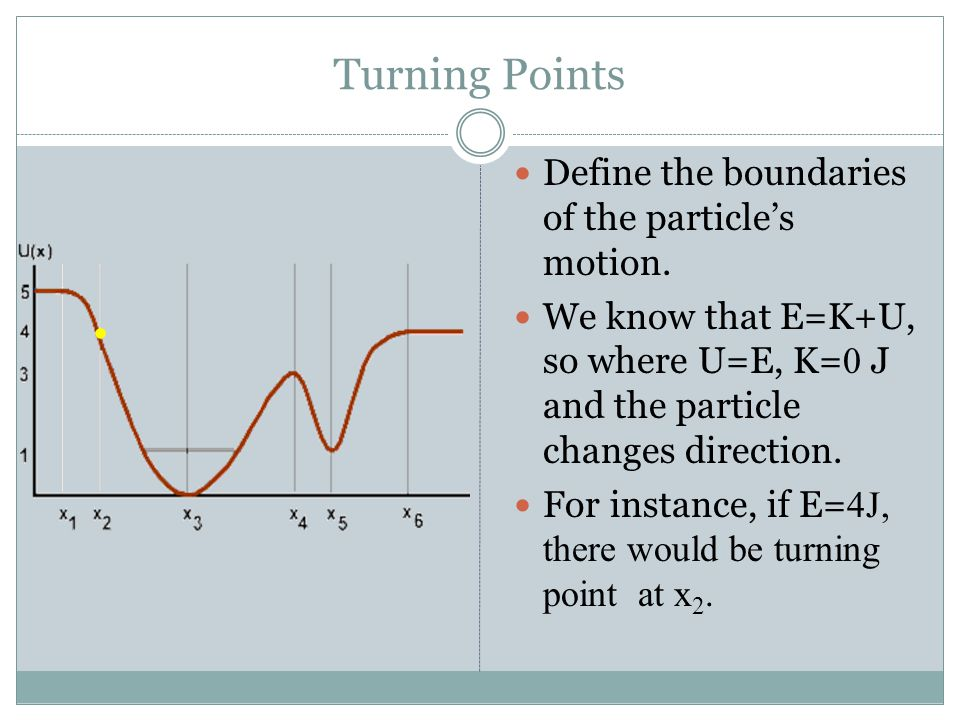 . Turning Points Define the boundaries of the particle's motion.